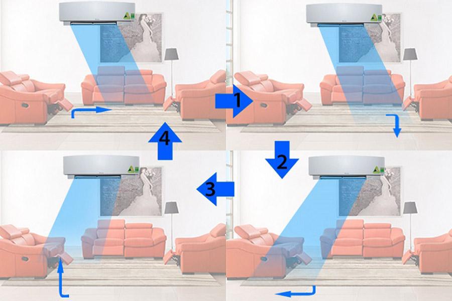 dòng máy lạnh 2 chiều treo tường